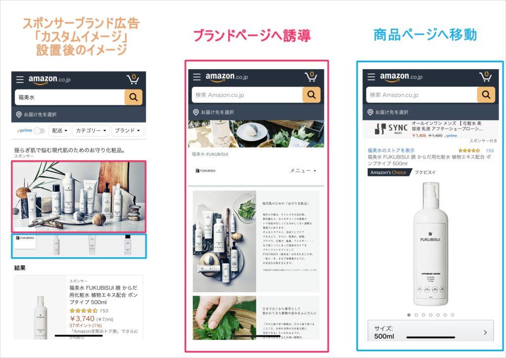 スポンサーブランド広告 スマホ見え方 誘導先ページの見え方